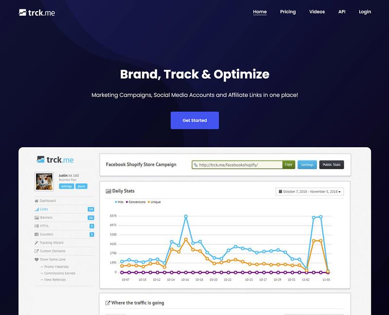 link tracker link shortener trck.me